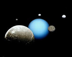 Outer Planet Transits to Natal Planets